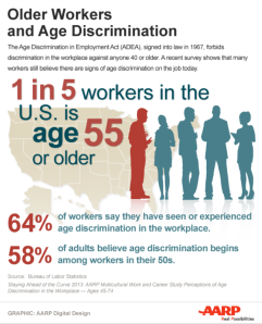 age-discrimination-AARP-infographic