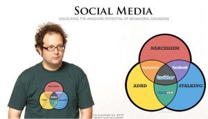 social media and mental disorders