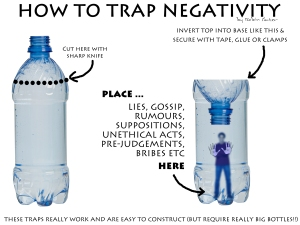 TRAP-NEGATIVITY